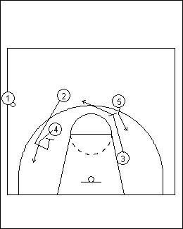 ejercicios baloncesto
